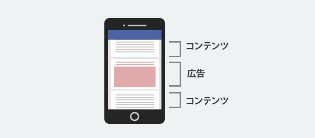 インフィード広告を記事一覧の間に表示する方法